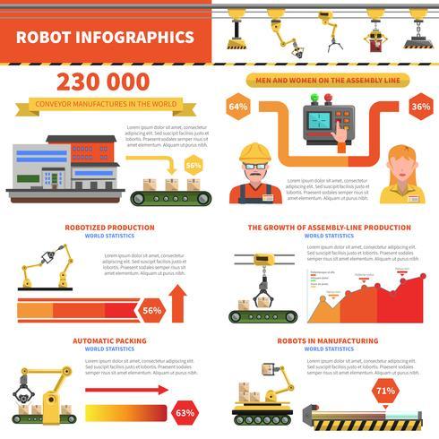 Set d'infographie robot