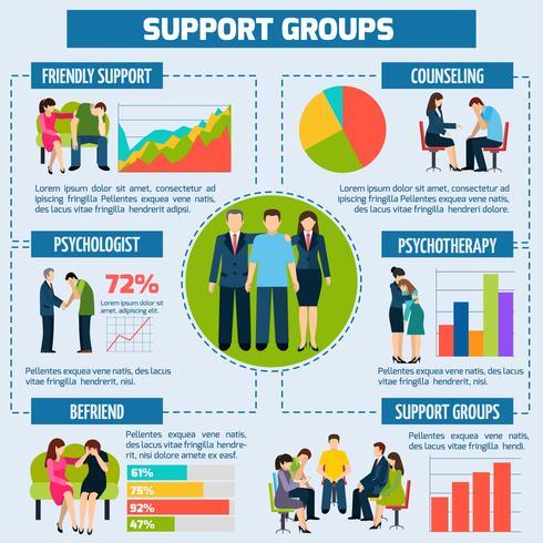 Asesoría psicológica y apoyo a la presentación infográfica. vector
