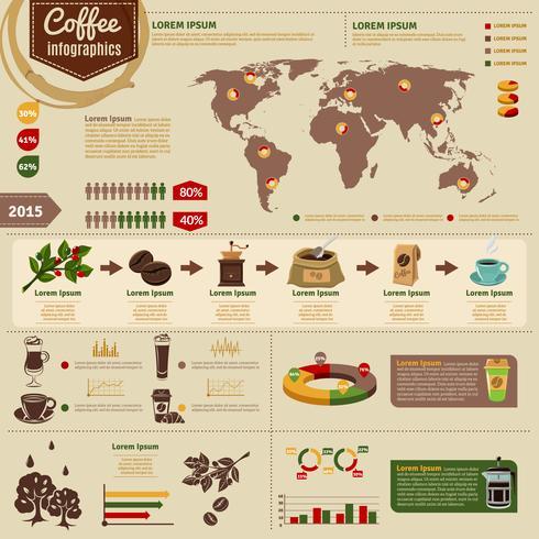 Layout de infográficos de produção e consumo de café vetor