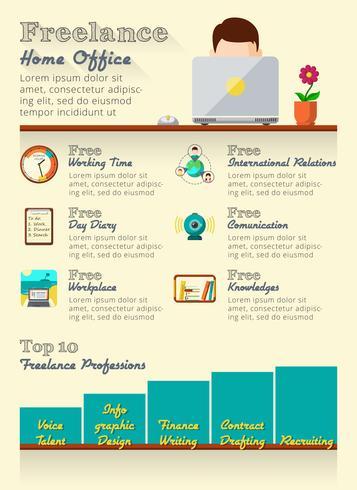 Conjunto de infografías freelance.