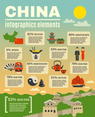 Presentación de infografía cartel sobre cultura china vector