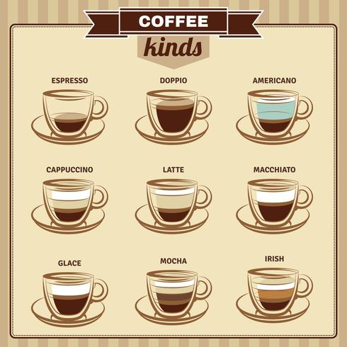 Different Coffee Kinds Flat Icons Set