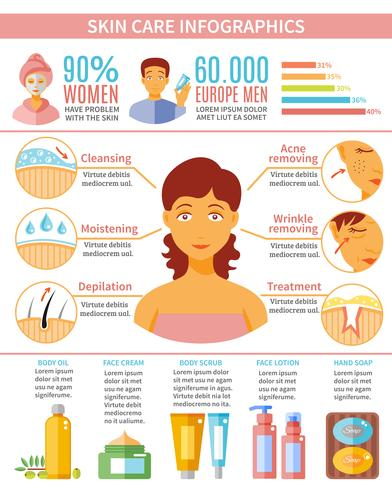 Skin Care Infographic Set vector