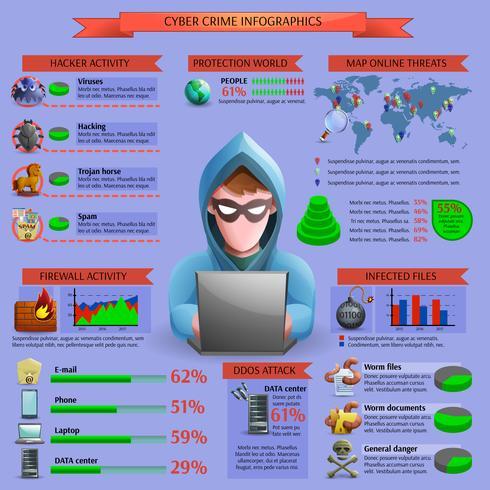 Hacker ciberactividad infografía vector
