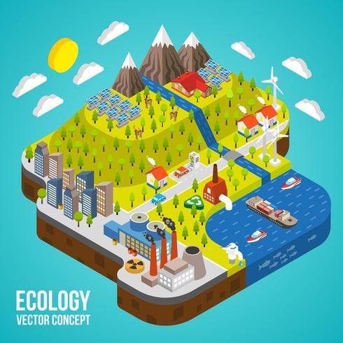 Concepto de ciudad ecológica vector