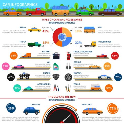 Tipos de coches infografía conjunto