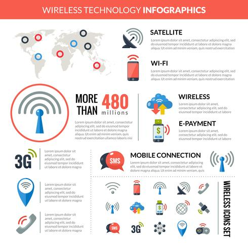 Banner di connessione wireless Infographic Layout Technology