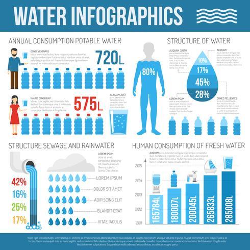 Wasserinfografiken gesetzt vektor