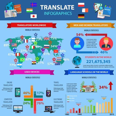 Översätt infographics med världsstatistik vektor