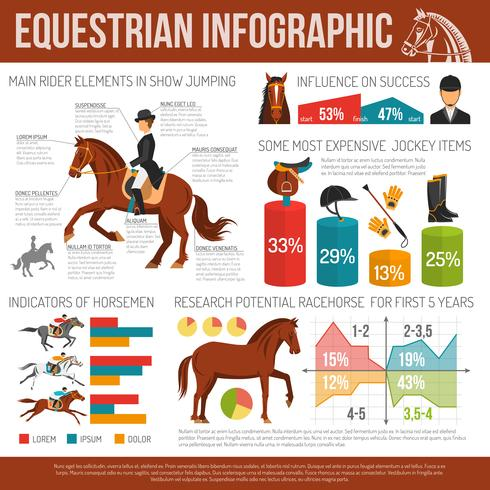 Ridning Sport Infographic
