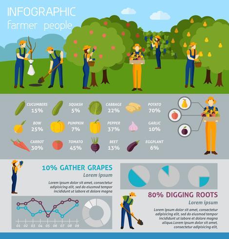 Infografiska personer i trädgården och gården vektor