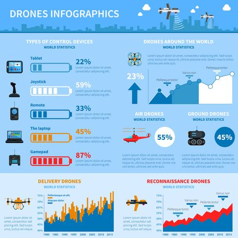 Drones applikationer infographic diagram layout