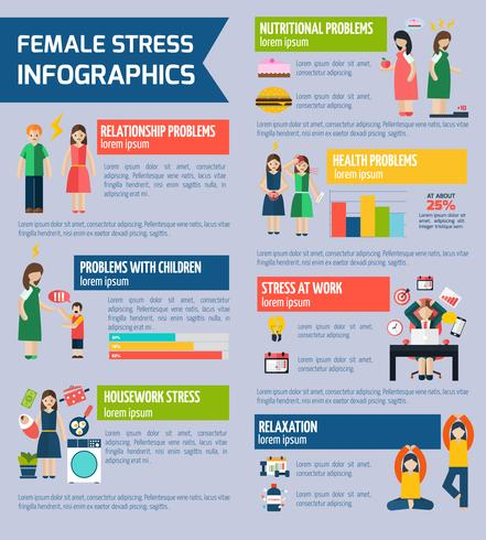 Kvinnlig stress och depression infografisk rapport