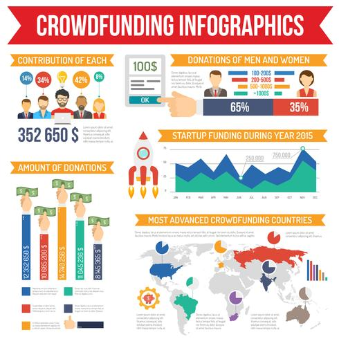 Crowdfunding Infographics Set vector