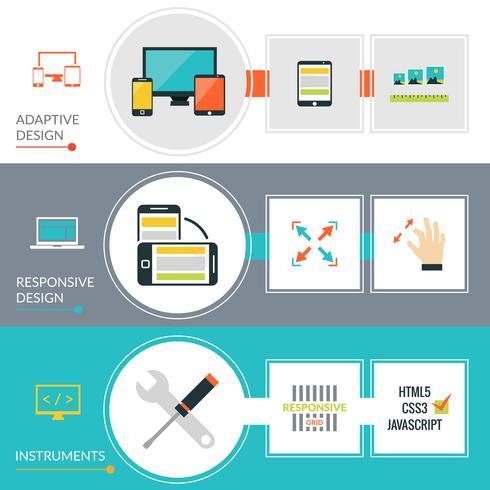 Adaptieve responsieve webontwerp-bannerset vector