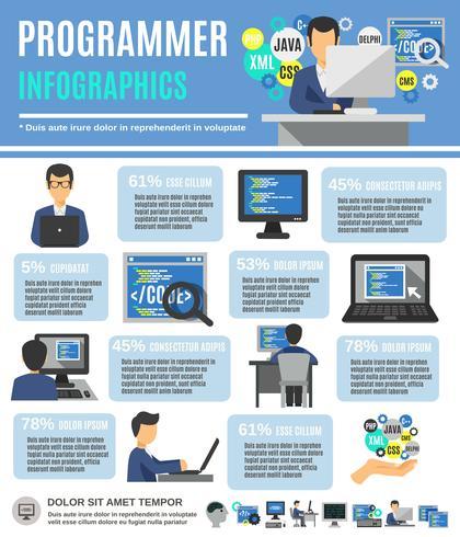 Programmerare Infographics Set