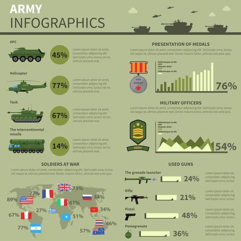 Las fuerzas militares del ejército informan informe bandera