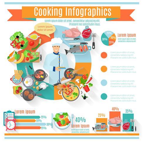 Affiche informative d'infographie de cuisine saine
