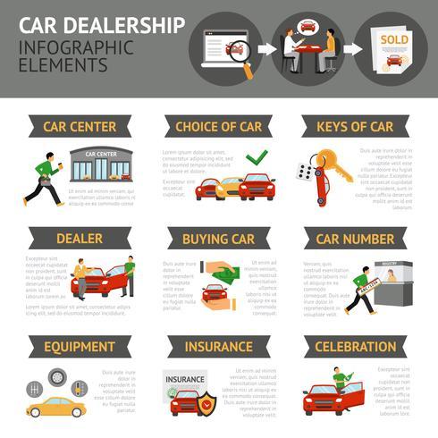 Car Dealership Infographics