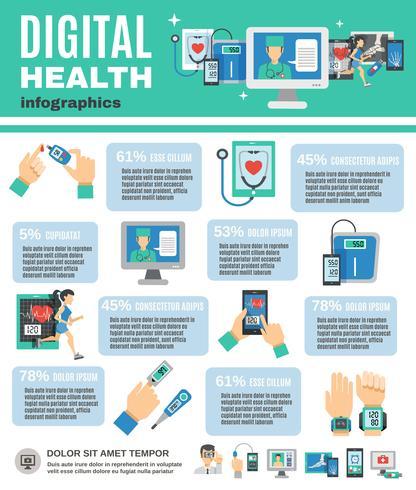 Digital Health Infographics
