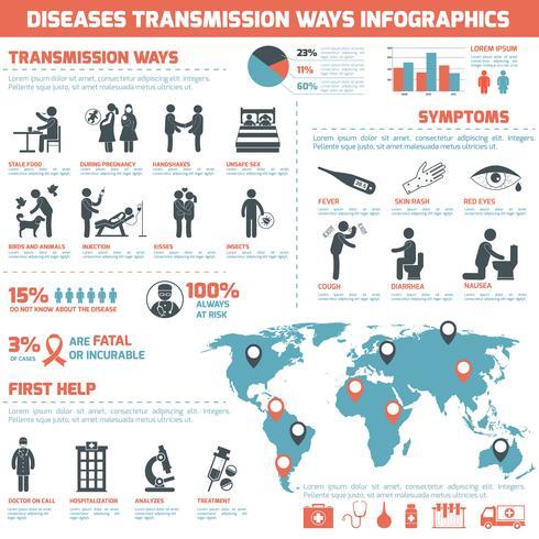 Diseases Transmission Ways Infographics