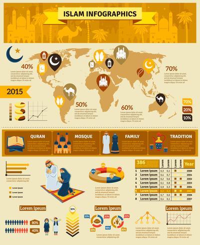 Islam Infographic Set