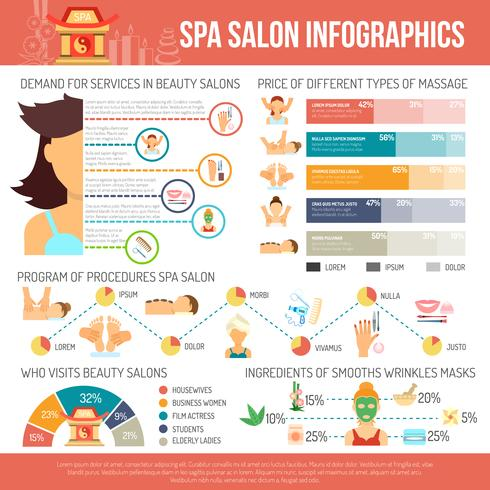 spa infographics set