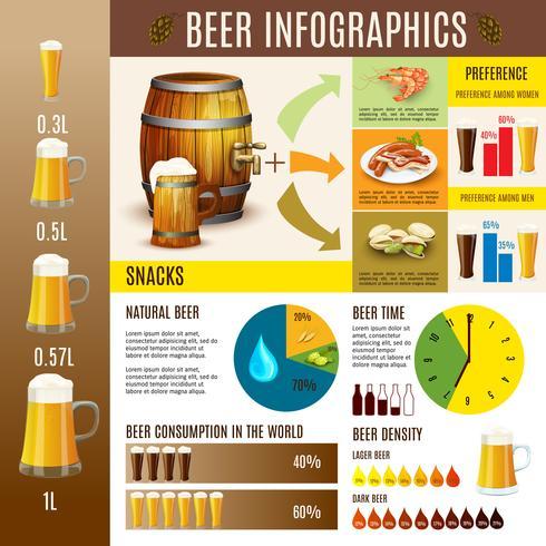 Beer brewery infographics banner vector