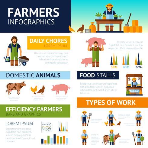 Conjunto de infografías de agricultores