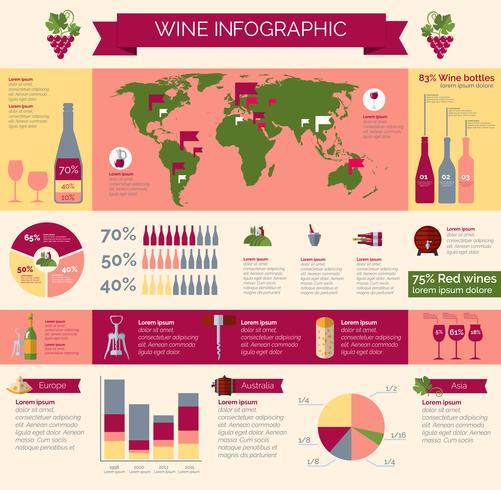 Cartaz de infográfico de produção e distribuição de vinho vetor