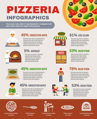 Conjunto de infográfico de pizzaria