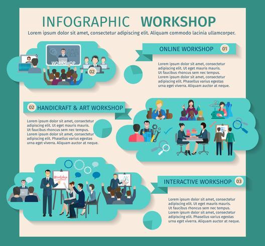 Conjunto de infografías de taller