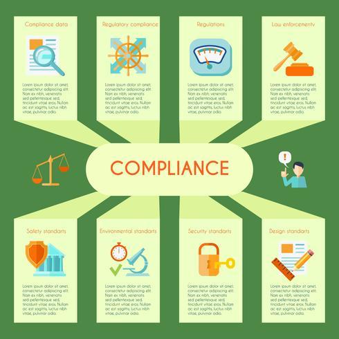 Compliance Infographics Set vector