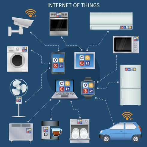 Internet de las cosas infografía iconos conjunto