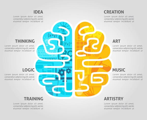 Concepto de cerebro plano vector