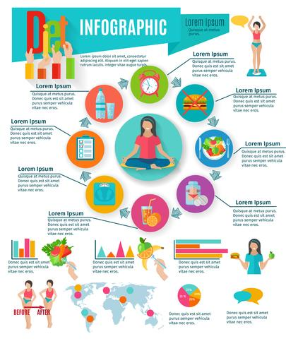 Gezonde keuzes dieet inforafisch rapport