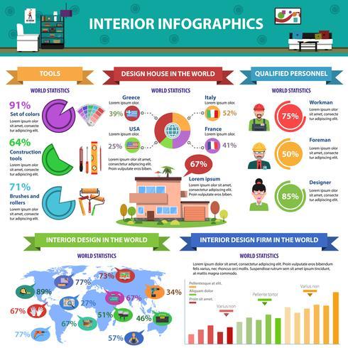 Interieur Infografiken Set