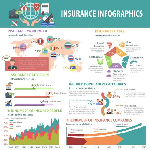 Conjunto de infografías de seguros vector