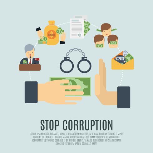 concept de corruption plat