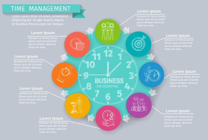 Infographics di gestione del tempo
