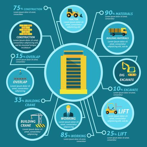 byggnad infographics set