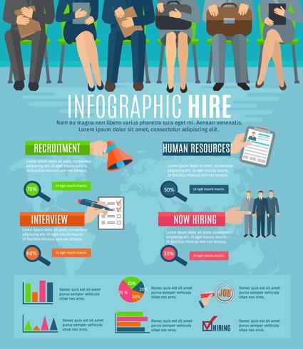 Recursos humanos contratación de personas infografía informe. vector