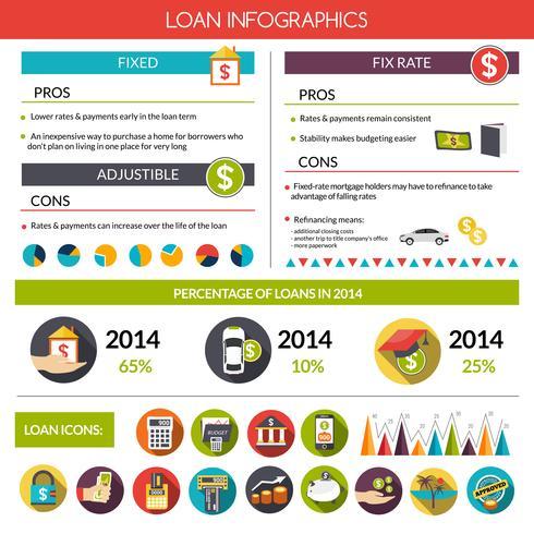 Darlehen Infografiken Set