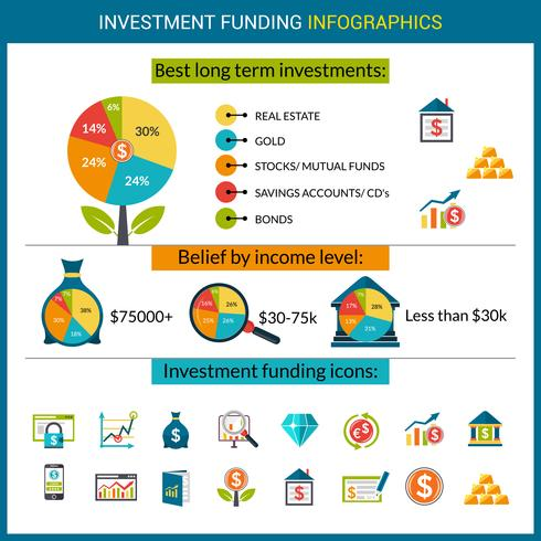investeringsfonder vinst infographics