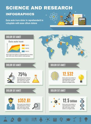 Infografía de ciencia e investigación vector