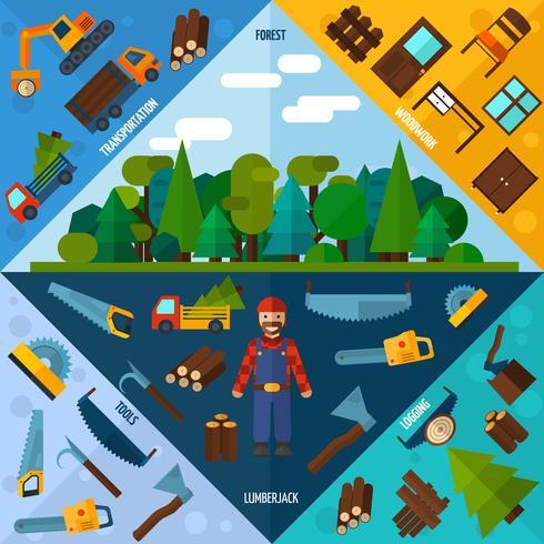 träbearbetning industrin hörn