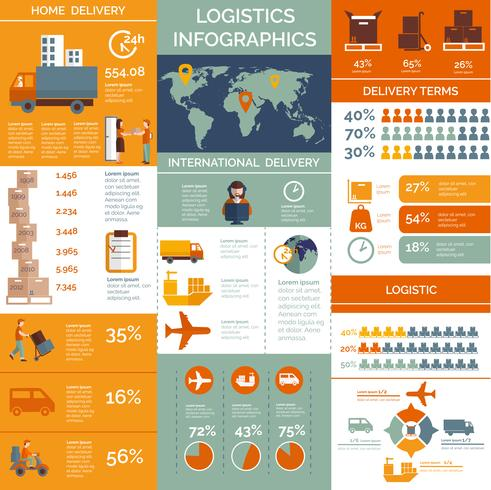 Worldwide logistic infographic chart presentation poster vector