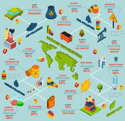 Pollution Isometric Infographics