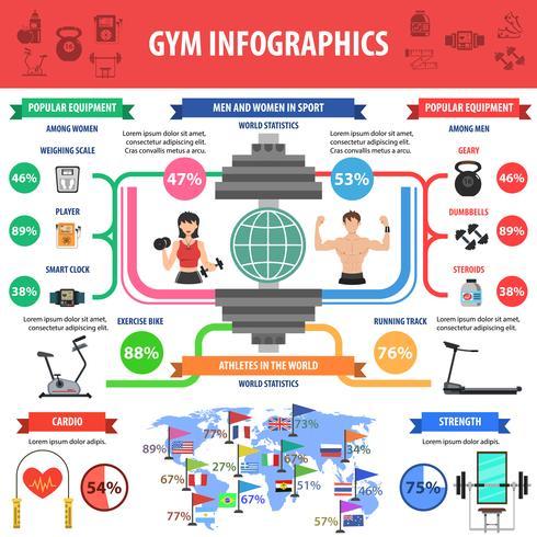 Set d'infographie de gym