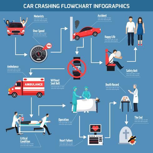Infografía de accidente de coche